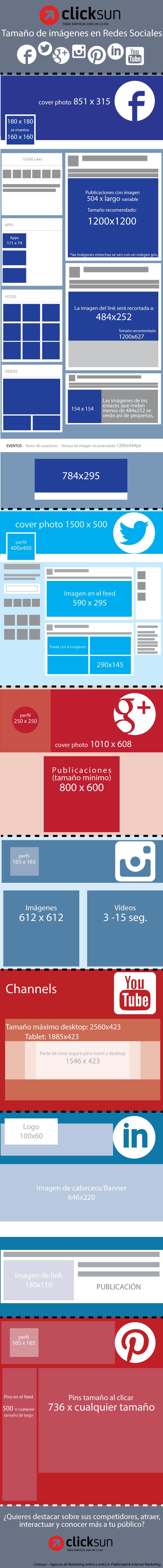 Infografía tamaño imágenes redes sociales